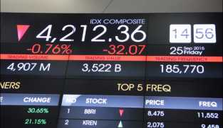 Market Analysis 20 Februari 2017