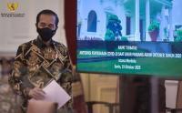 Jokowi Pimpin Ratas Bahas Antisipasi Penyebaran Covid-19 saat Libur Panjang