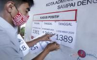 Kasus Positif Covid-19 di Jakarta Masih Tinggi