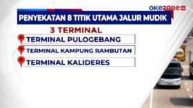 Skema Penyekatan Jalur Mudik di DKI Jakarta dan Sekitarnya