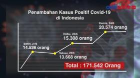 Jumlah Kasus Covid-19 di Indonesia, 21-24 Juni 2021