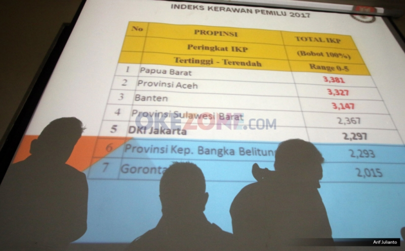 "Layar menunjukkan layar ""Indeks Kerawanan Pemilu 2017"" dalam konferensi pers di Media Center Bawaslu, Jalan MH Thamrin, Jakarta Pusat, Senin (30/1/2017). Konferensi pers tersebut membahas persiapan pengawasan tahapan pemungutan suara dalam Pilkada  serentak Tahun 2017."