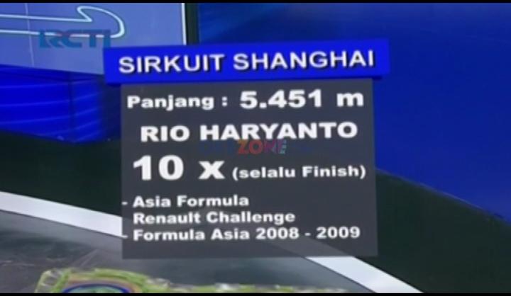 Peluang Rio Haryanto di GP Shanghai