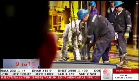 Perdagangan minyak valas